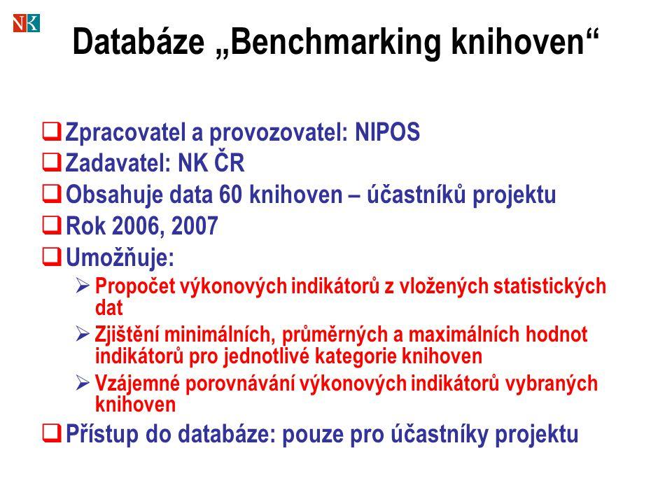 """Databáze """"Benchmarking knihoven  Zpracovatel a provozovatel: NIPOS  Zadavatel: NK ČR  Obsahuje data 60 knihoven – účastníků projektu  Rok 2006, 2007  Umožňuje:  Propočet výkonových indikátorů z vložených statistických dat  Zjištění minimálních, průměrných a maximálních hodnot indikátorů pro jednotlivé kategorie knihoven  Vzájemné porovnávání výkonových indikátorů vybraných knihoven  Přístup do databáze: pouze pro účastníky projektu"""