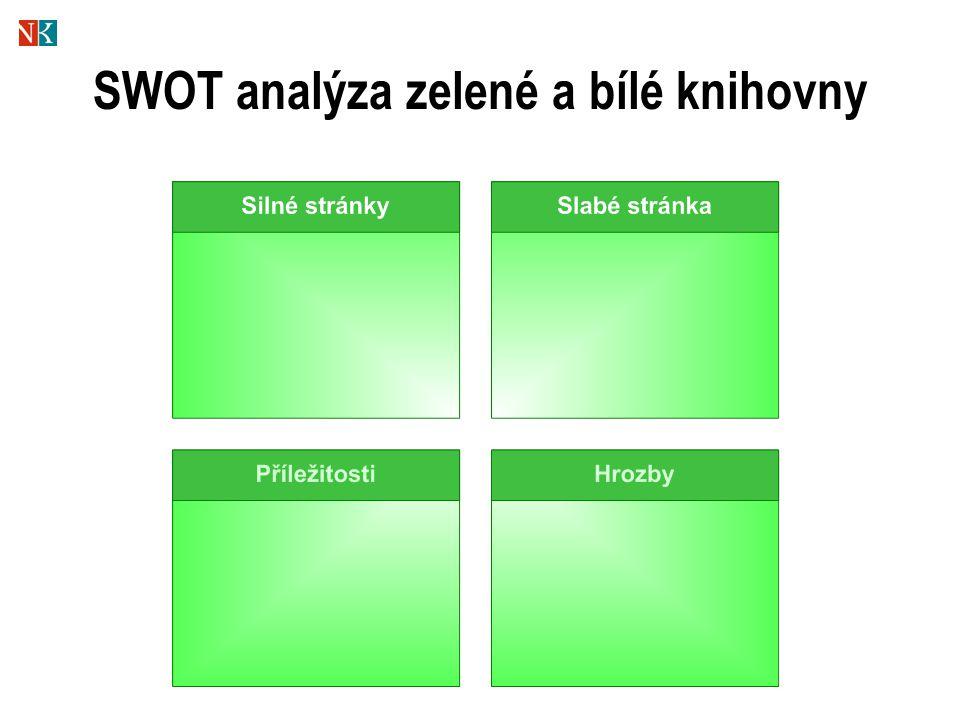 SWOT analýza zelené a bílé knihovny