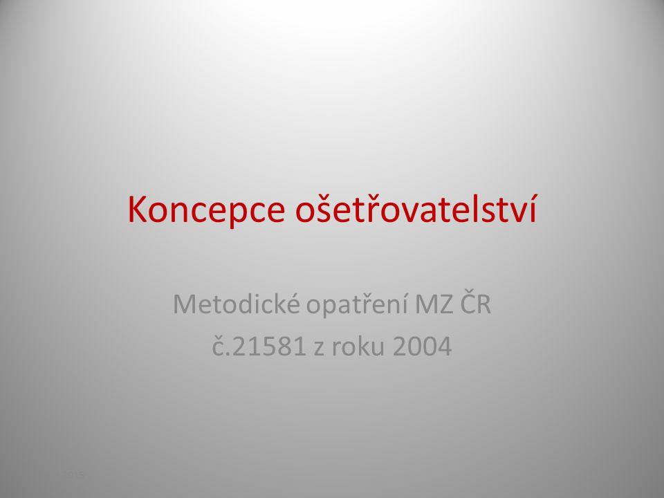 Koncepce ošetřovatelství Metodické opatření MZ ČR č.21581 z roku 2004 21.4.2015