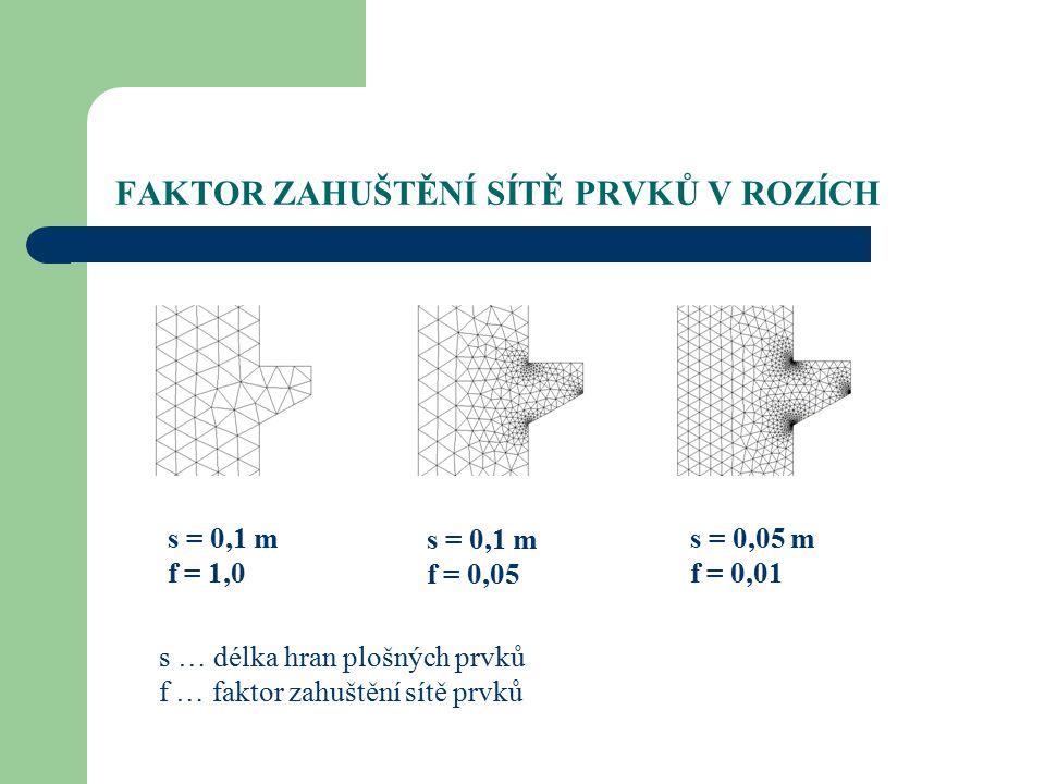 FAKTOR ZAHUŠTĚNÍ SÍTĚ PRVKŮ V ROZÍCH s … délka hran plošných prvků f … faktor zahuštění sítě prvků s = 0,1 m f = 1,0 s = 0,1 m f = 0,05 s = 0,05 m f =