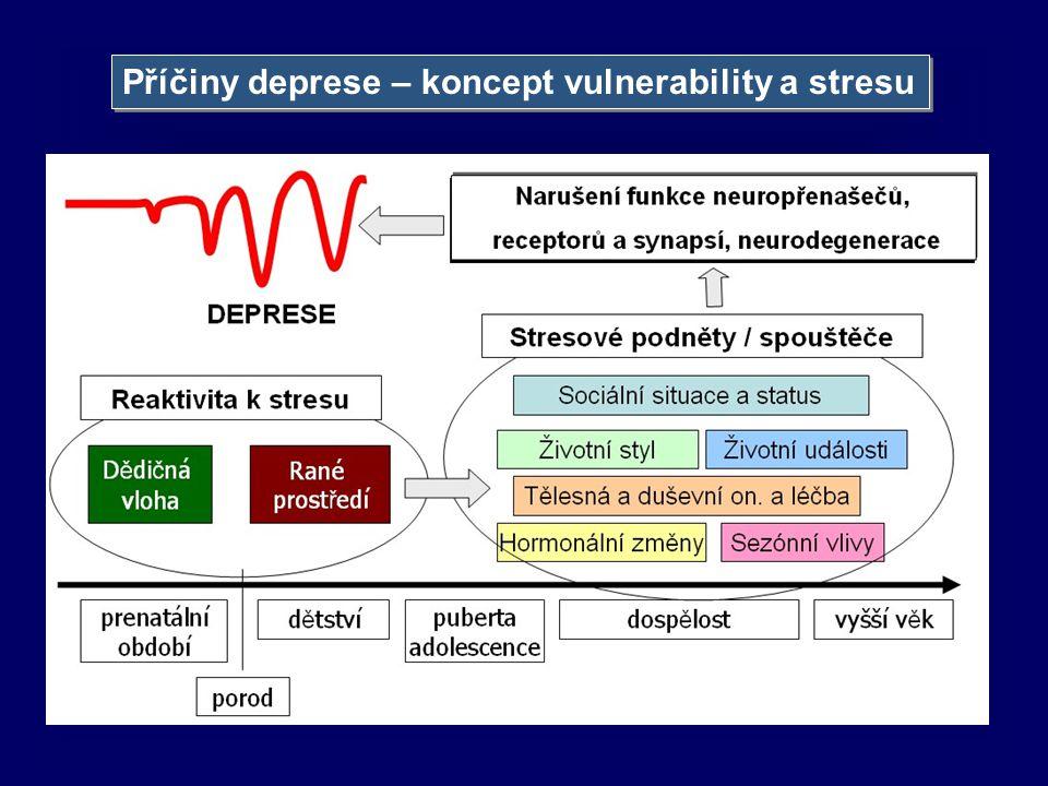 Příčiny deprese – koncept vulnerability a stresu