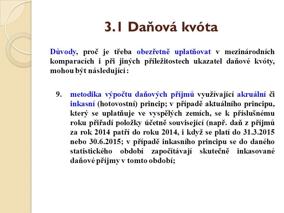 3.1 Daňová kvóta Důvody, proč je třeba obezřetně uplatňovat v mezinárodních komparacích i při jiných příležitostech ukazatel daňové kvóty, mohou být n