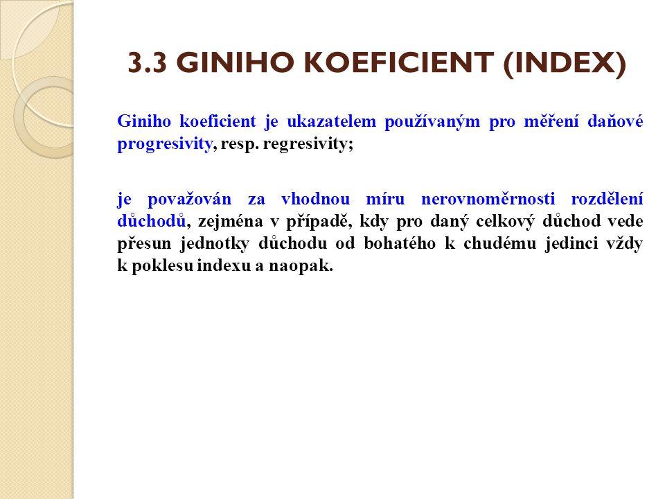 3.3 GINIHO KOEFICIENT (INDEX) Giniho koeficient je ukazatelem používaným pro měření daňové progresivity, resp. regresivity; je považován za vhodnou mí