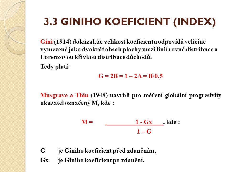 3.3 GINIHO KOEFICIENT (INDEX) Gini (1914) dokázal, že velikost koeficientu odpovídá veličině vymezené jako dvakrát obsah plochy mezi linií rovné distr