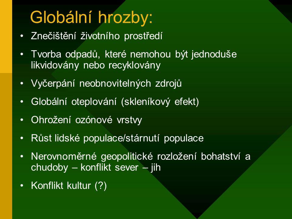 Globální hrozby: Znečištění životního prostředí Tvorba odpadů, které nemohou být jednoduše likvidovány nebo recyklovány Vyčerpání neobnovitelných zdrojů Globální oteplování (skleníkový efekt) Ohrožení ozónové vrstvy Růst lidské populace/stárnutí populace Nerovnoměrné geopolitické rozložení bohatství a chudoby – konflikt sever – jih Konflikt kultur (?)