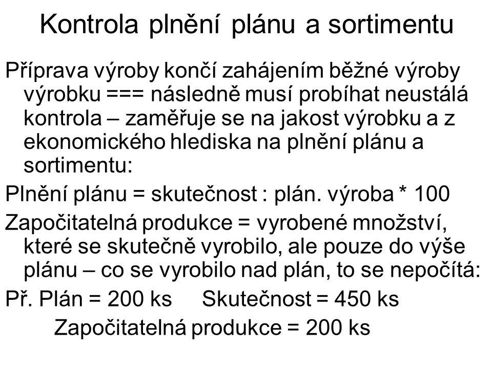 Kontrola plnění plánu a sortimentu Příprava výroby končí zahájením běžné výroby výrobku === následně musí probíhat neustálá kontrola – zaměřuje se na jakost výrobku a z ekonomického hlediska na plnění plánu a sortimentu: Plnění plánu = skutečnost : plán.