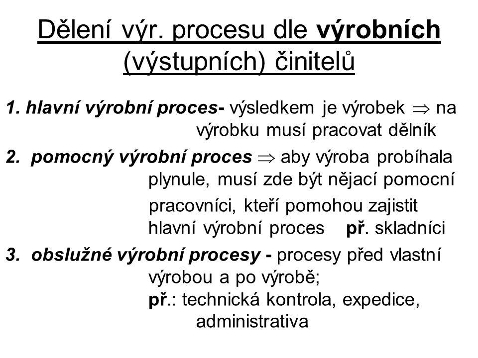 Dělení výr. procesu dle výrobních (výstupních) činitelů 1. hlavní výrobní proces- výsledkem je výrobek  na výrobku musí pracovat dělník 2. pomocný vý