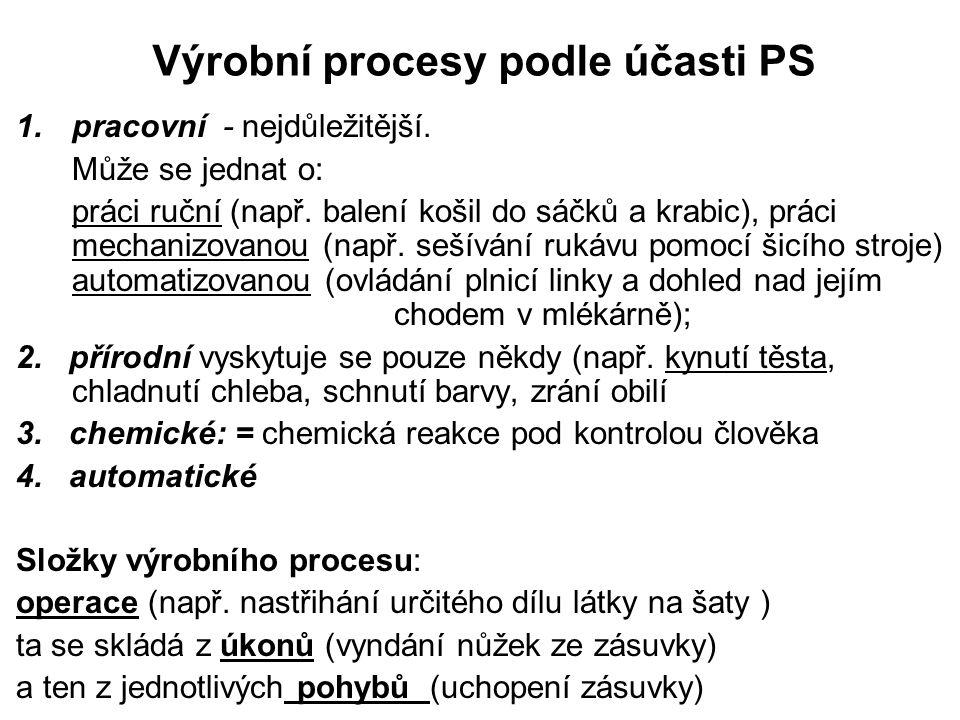 Výrobní procesy podle účasti PS 1.pracovní - nejdůležitější. Může se jednat o: práci ruční (např. balení košil do sáčků a krabic), práci mechanizovano