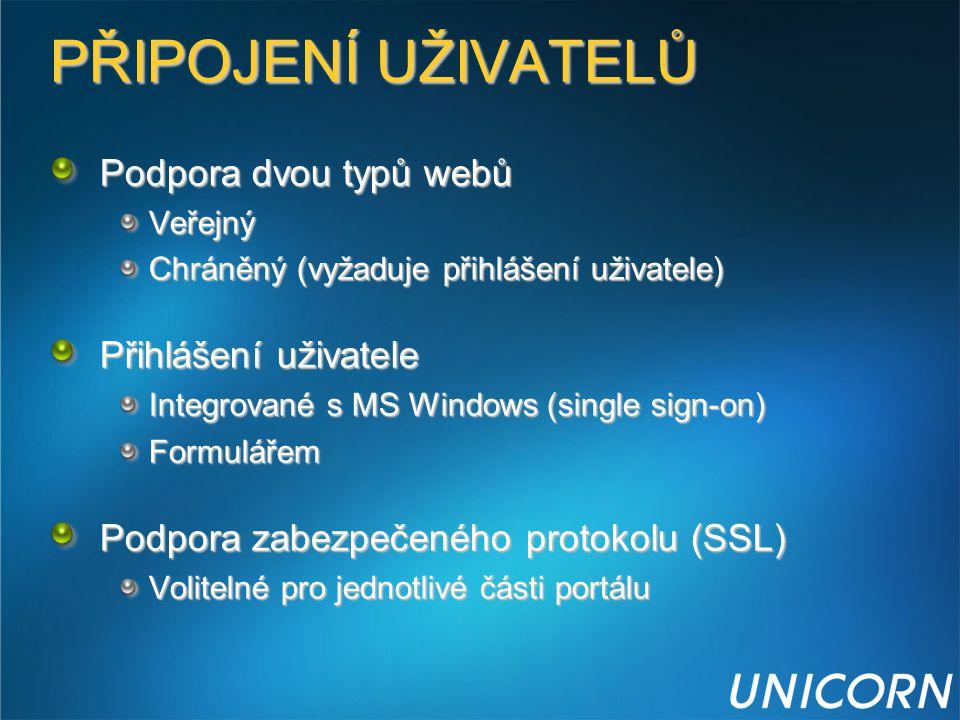 PŘIPOJENÍ UŽIVATELŮ Podpora dvou typů webů Veřejný Chráněný (vyžaduje přihlášení uživatele) Přihlášení uživatele Integrované s MS Windows (single sign