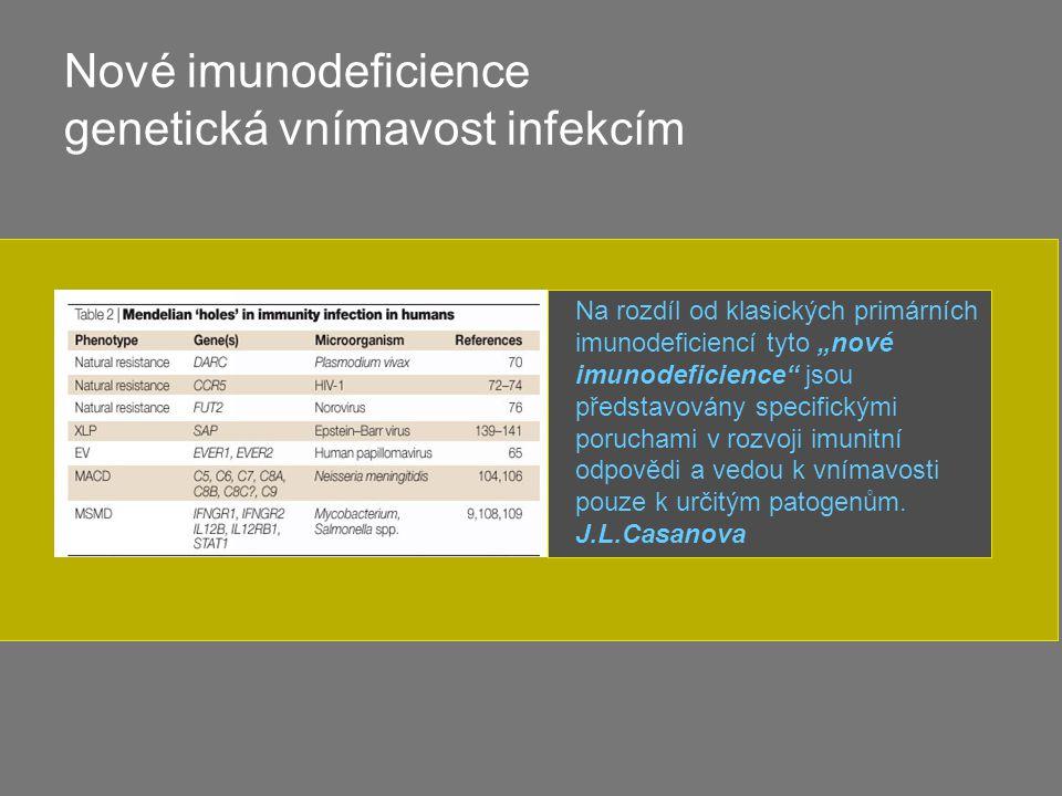 """Nové imunodeficience genetická vnímavost infekcím Na rozdíl od klasických primárních imunodeficiencí tyto """"nové imunodeficience"""" jsou představovány sp"""