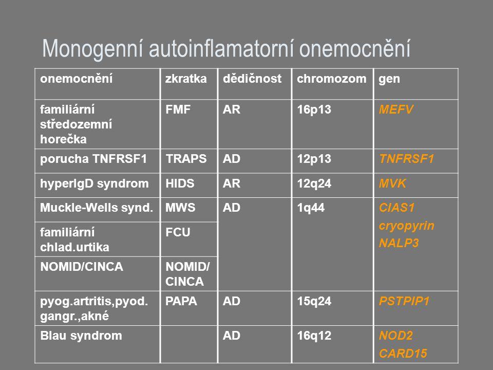 Monogenní autoinflamatorní onemocnění onemocněnízkratkadědičnostchromozomgen familiární středozemní horečka FMFAR16p13MEFV porucha TNFRSF1TRAPSAD12p13