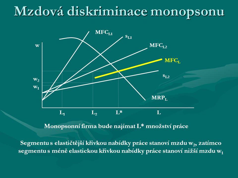 Mzdová diskriminace monopsonu obdoba cenové diskriminace třetího stupně u monopolu na trhu finální produkceobdoba cenové diskriminace třetího stupně u monopolu na trhu finální produkce cena = mzda, proto mzdová diskriminacecena = mzda, proto mzdová diskriminace předpoklad – schopnost monopsonu rozdělit nabídku práce alespoň na dva segmentypředpoklad – schopnost monopsonu rozdělit nabídku práce alespoň na dva segmenty každý segment – jiná cenová elasticita nabídky prácekaždý segment – jiná cenová elasticita nabídky práce za stejnou práci různá mzda (podobně jako u monopolu – za stejný produkt různá cena)za stejnou práci různá mzda (podobně jako u monopolu – za stejný produkt různá cena) např.