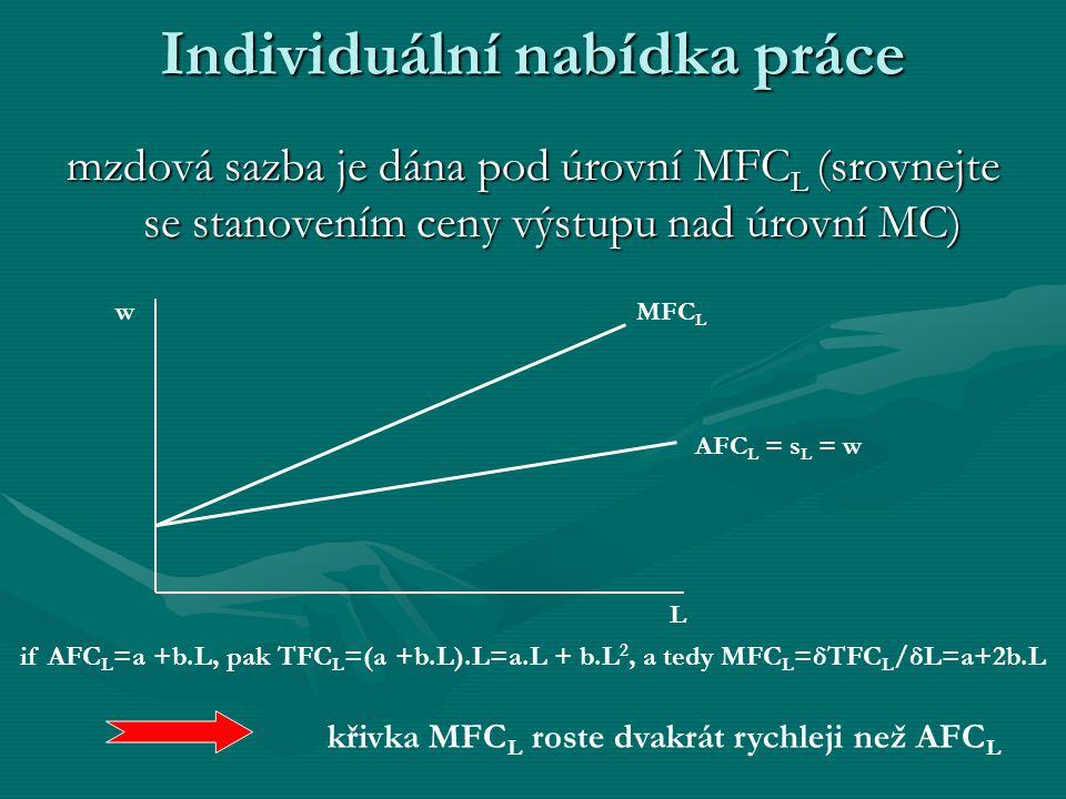 Individuální nabídka práce mzdová sazba je dána pod úrovní MFCL (srovnejte se stanovením ceny výstupu nad úrovní MC) AFC L = s L = w MFC L L w if AFC L =a +b.L, pak TFC L =(a +b.L).L=a.L + b.L 2, a tedy MFC L =δTFC L /δL=a+2b.L křivka MFC L roste dvakrát rychleji než AFC L