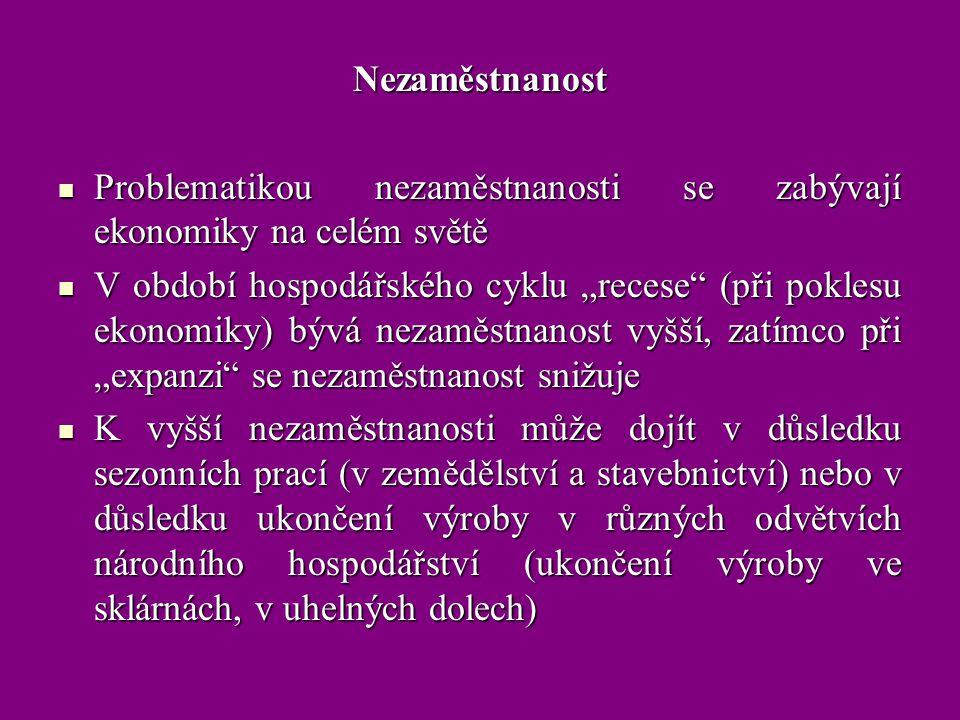 Nezaměstnanost vzniká poruchami na trhu práce Nezaměstnanost vzniká poruchami na trhu práce Nezaměstnanost = stav v národním hospodářství, kde část pracovníků nenalézá uplatnění nebo dobrovolně nechce pracovat Nezaměstnanost = stav v národním hospodářství, kde část pracovníků nenalézá uplatnění nebo dobrovolně nechce pracovat Nezaměstnaní se mohou evidovat na úřadech práce a ze státního rozpočtu mají nárok na podporu v nezaměstnanosti po určité období Nezaměstnaní se mohou evidovat na úřadech práce a ze státního rozpočtu mají nárok na podporu v nezaměstnanosti po určité období