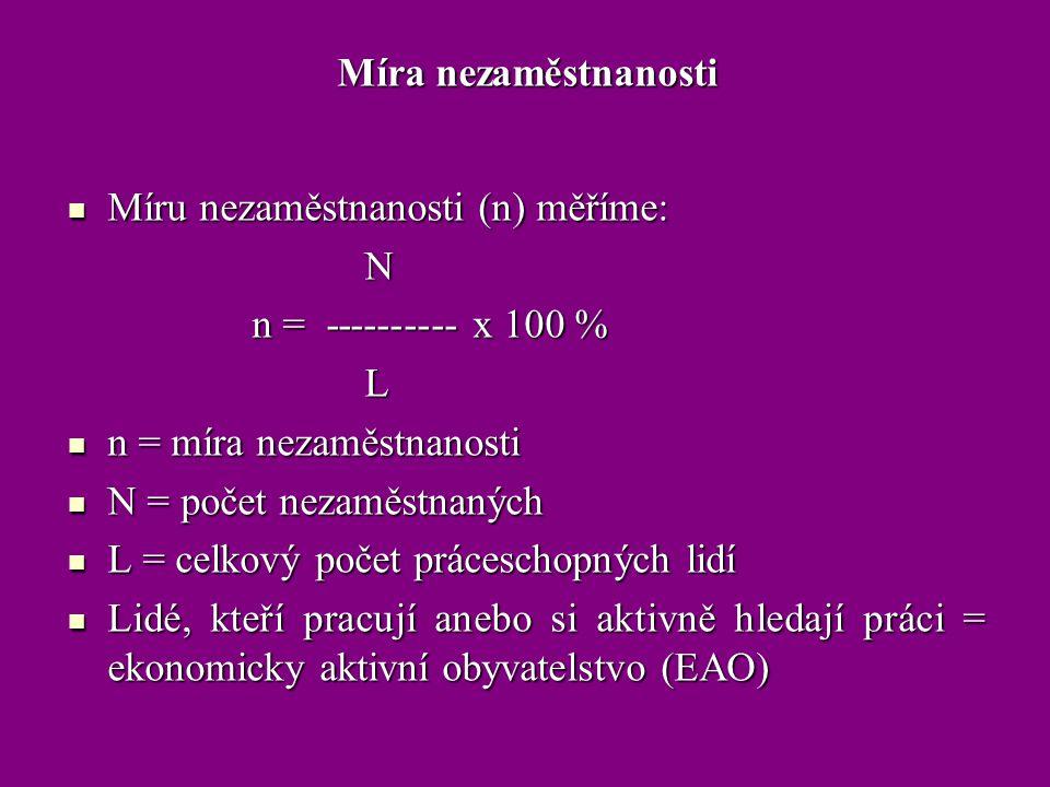 Míra nezaměstnanosti Míru nezaměstnanosti (n) měříme: Míru nezaměstnanosti (n) měříme: N n = ---------- x 100 % n = ---------- x 100 % L n = míra neza