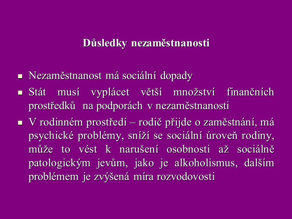 Dobrovolná a nedobrovolná nezaměstnanost Graf č.