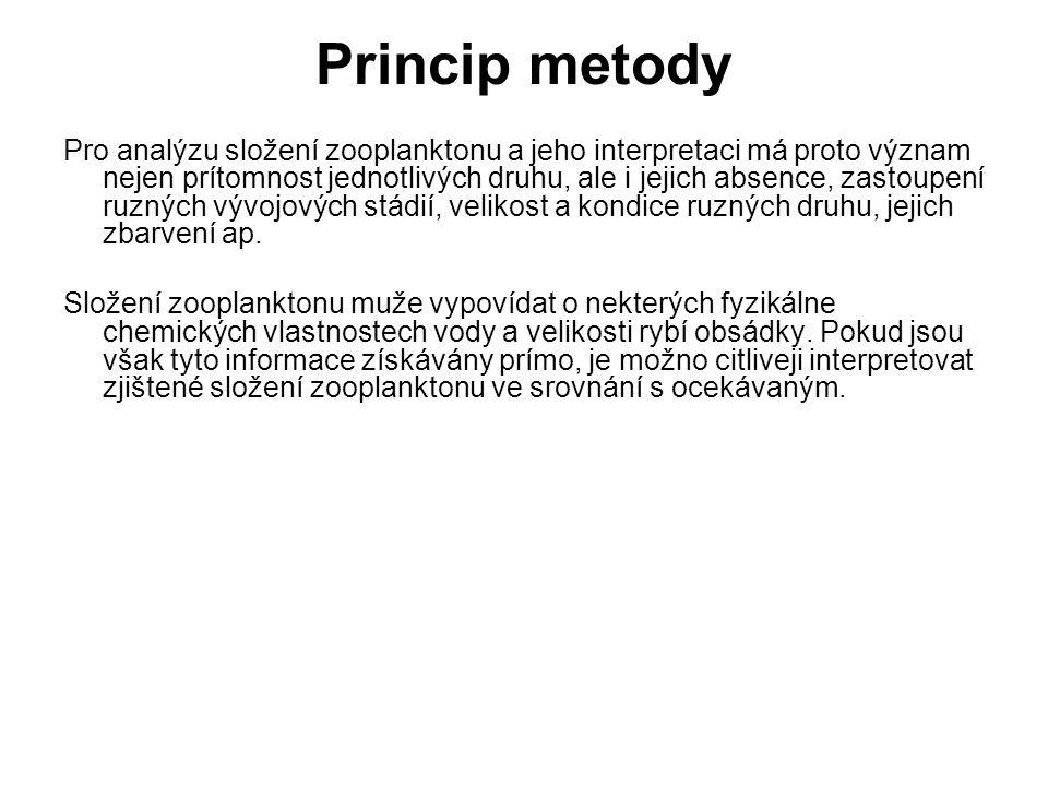 Princip metody Metodika je urcena pro úcely odberu a analýzy vzorku zooplanktonu v programech monitoringu pro Rámcovou smernici o vodní politice (2000/60/ES).