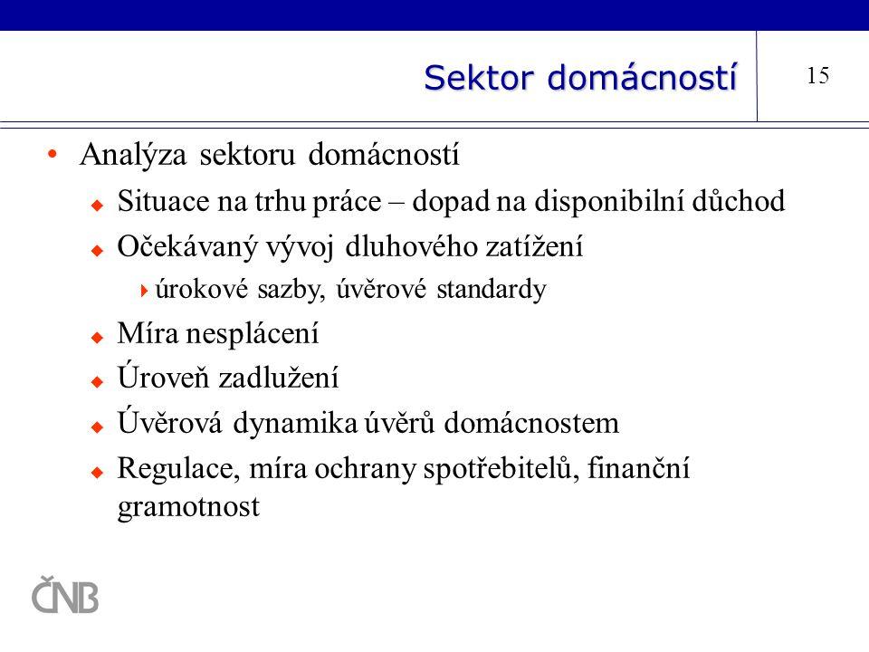 Sektor domácností 15 Analýza sektoru domácností  Situace na trhu práce – dopad na disponibilní důchod  Očekávaný vývoj dluhového zatížení  úrokové