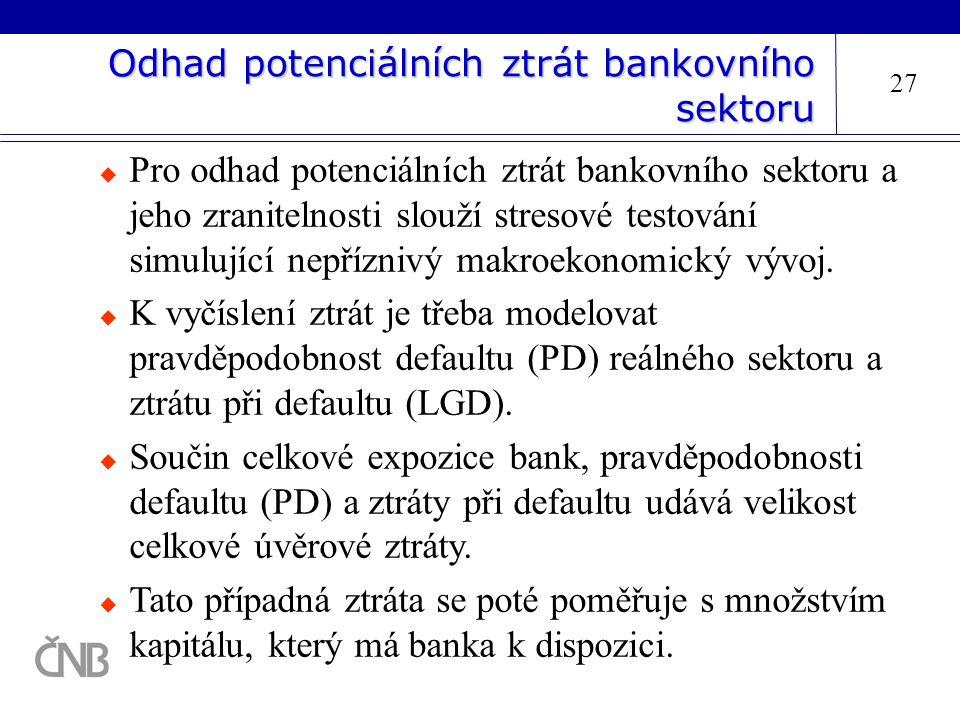 Odhad potenciálních ztrát bankovního sektoru 27  Pro odhad potenciálních ztrát bankovního sektoru a jeho zranitelnosti slouží stresové testování simu