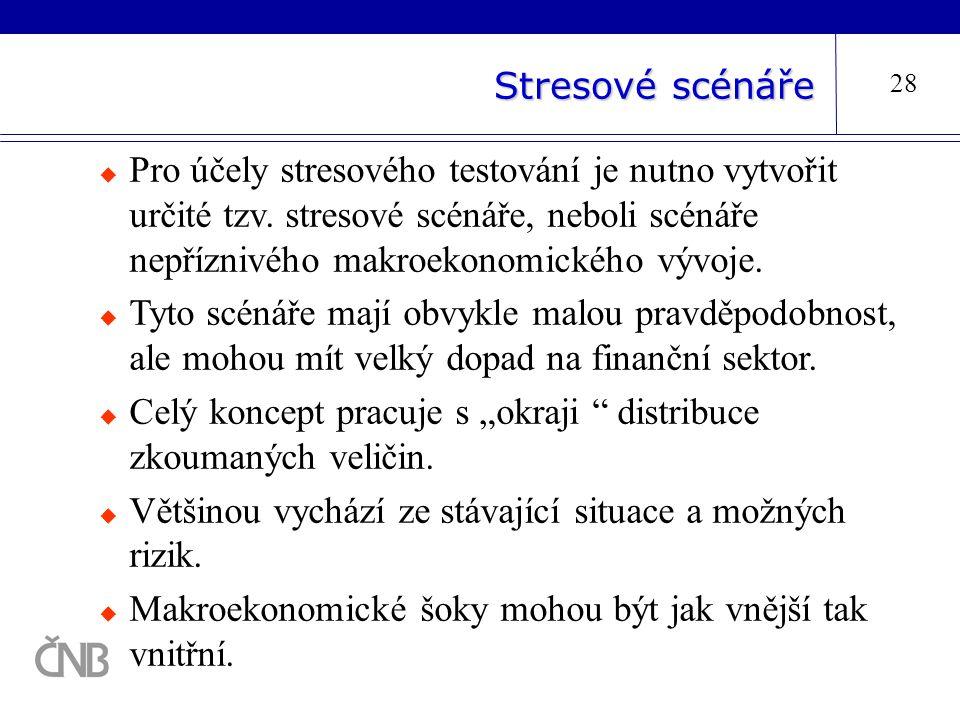 Stresové scénáře 28  Pro účely stresového testování je nutno vytvořit určité tzv. stresové scénáře, neboli scénáře nepříznivého makroekonomického výv