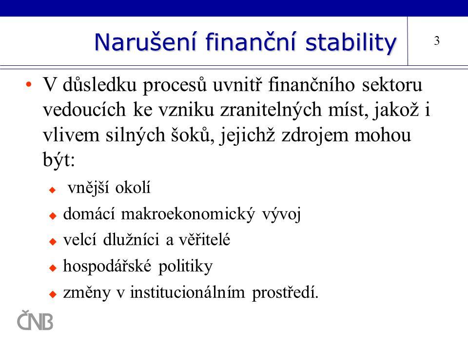Narušení finanční stability 3 V důsledku procesů uvnitř finančního sektoru vedoucích ke vzniku zranitelných míst, jakož i vlivem silných šoků, jejichž