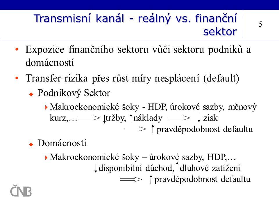 Transmisní kanál - reálný vs. finanční sektor 5 Expozice finančního sektoru vůči sektoru podniků a domácností Transfer rizika přes růst míry nesplácen