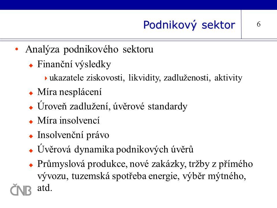 Podnikový sektor 6 Analýza podnikového sektoru  Finanční výsledky  ukazatele ziskovosti, likvidity, zadluženosti, aktivity  Míra nesplácení  Úrove