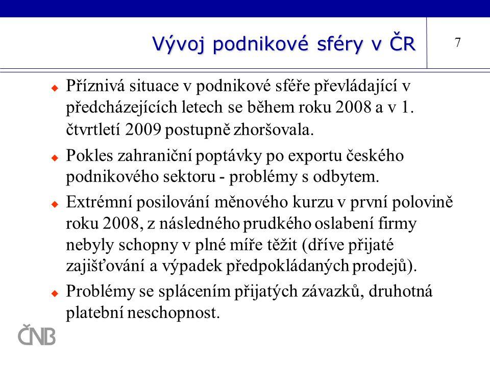 Vývoj podnikové sféry v ČR 7  Příznivá situace v podnikové sféře převládající v předcházejících letech se během roku 2008 a v 1. čtvrtletí 2009 postu