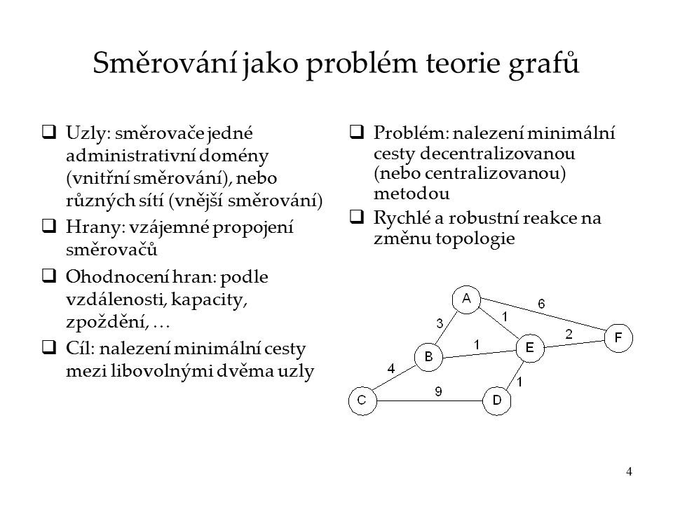 4 Směrování jako problém teorie grafů  Uzly: směrovače jedné administrativní domény (vnitřní směrování), nebo různých sítí (vnější směrování)  Hrany: vzájemné propojení směrovačů  Ohodnocení hran: podle vzdálenosti, kapacity, zpoždění, …  Cíl: nalezení minimální cesty mezi libovolnými dvěma uzly  Problém: nalezení minimální cesty decentralizovanou (nebo centralizovanou) metodou  Rychlé a robustní reakce na změnu topologie