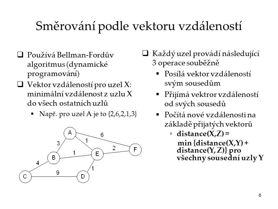 6 Směrování podle vektoru vzdáleností  Používá Bellman-Fordův algoritmus (dynamické programování)  Vektor vzdáleností pro uzel X: minimální vzdálenost z uzlu X do všech ostatních uzlů  Např.