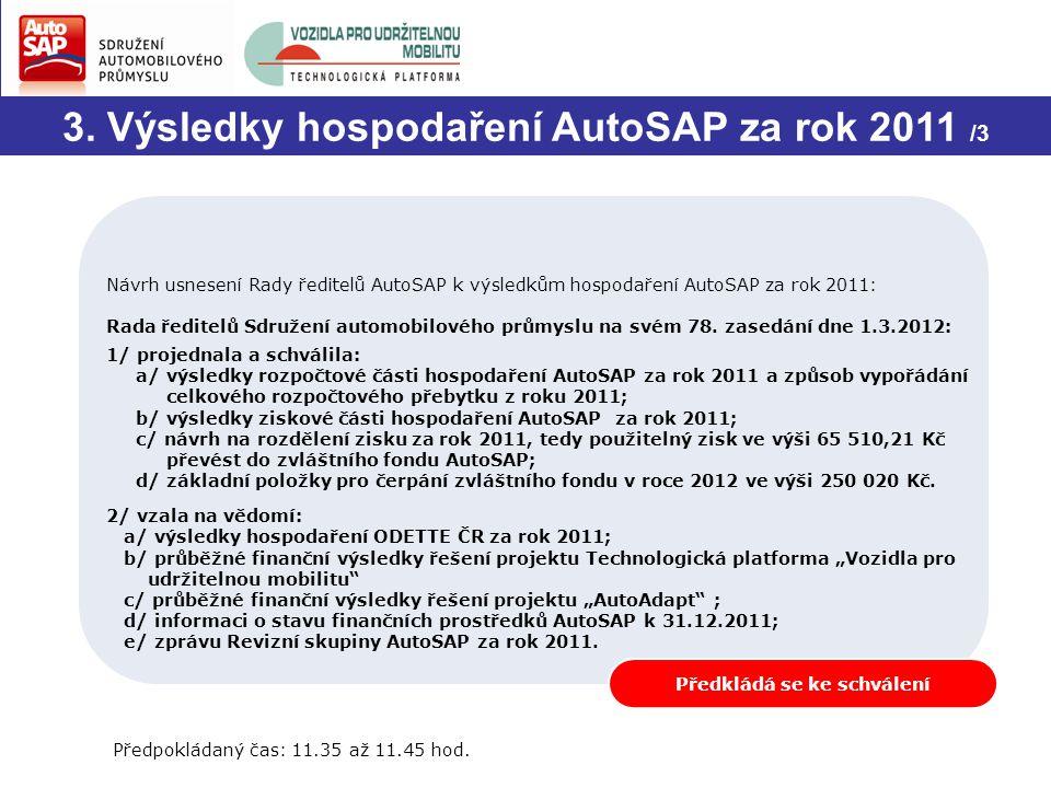 Diskuze, dotazy 3. Výsledky hospodaření AutoSAP za rok 2011 /3 Návrh usnesení Rady ředitelů AutoSAP k výsledkům hospodaření AutoSAP za rok 2011: Rada