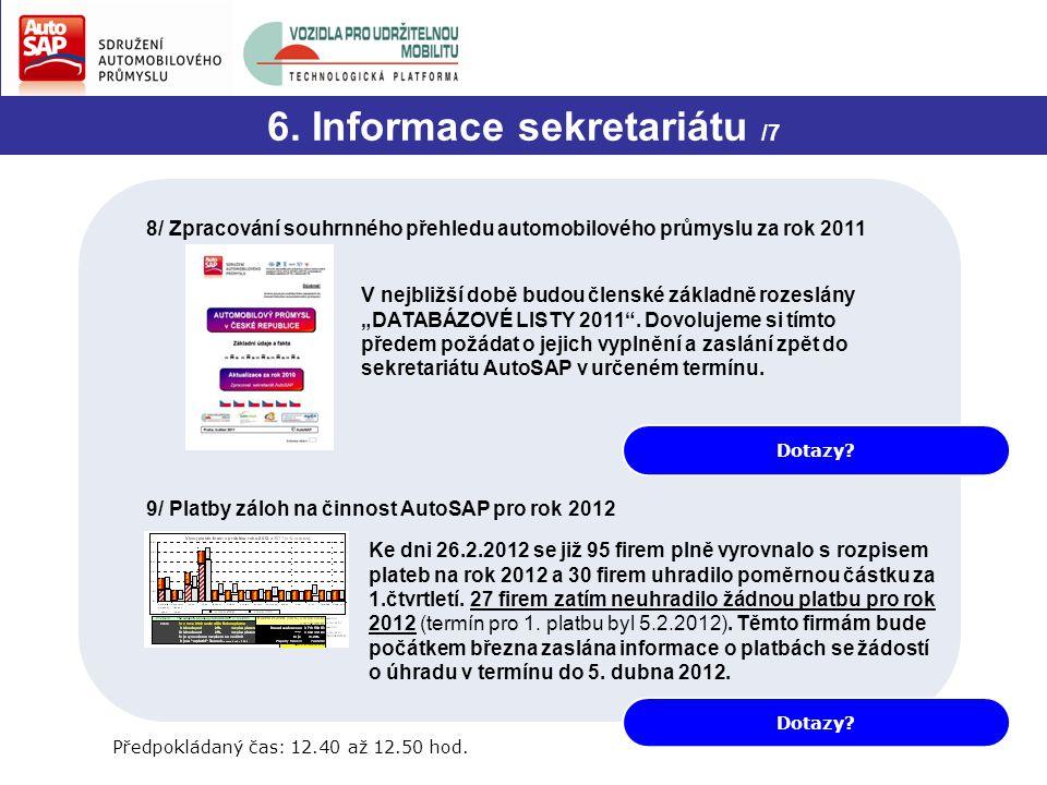 Dotazy? 6. Informace sekretariátu /7 8/ Zpracování souhrnného přehledu automobilového průmyslu za rok 2011 V nejbližší době budou členské základně roz