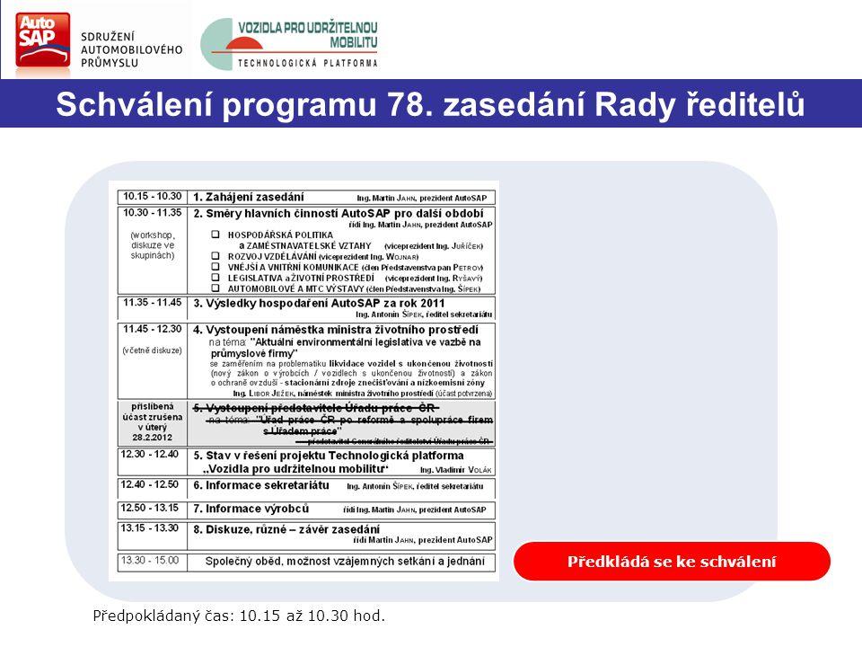 Předkládá se ke schválení Schválení programu 78. zasedání Rady ředitelů Předpokládaný čas: 10.15 až 10.30 hod.