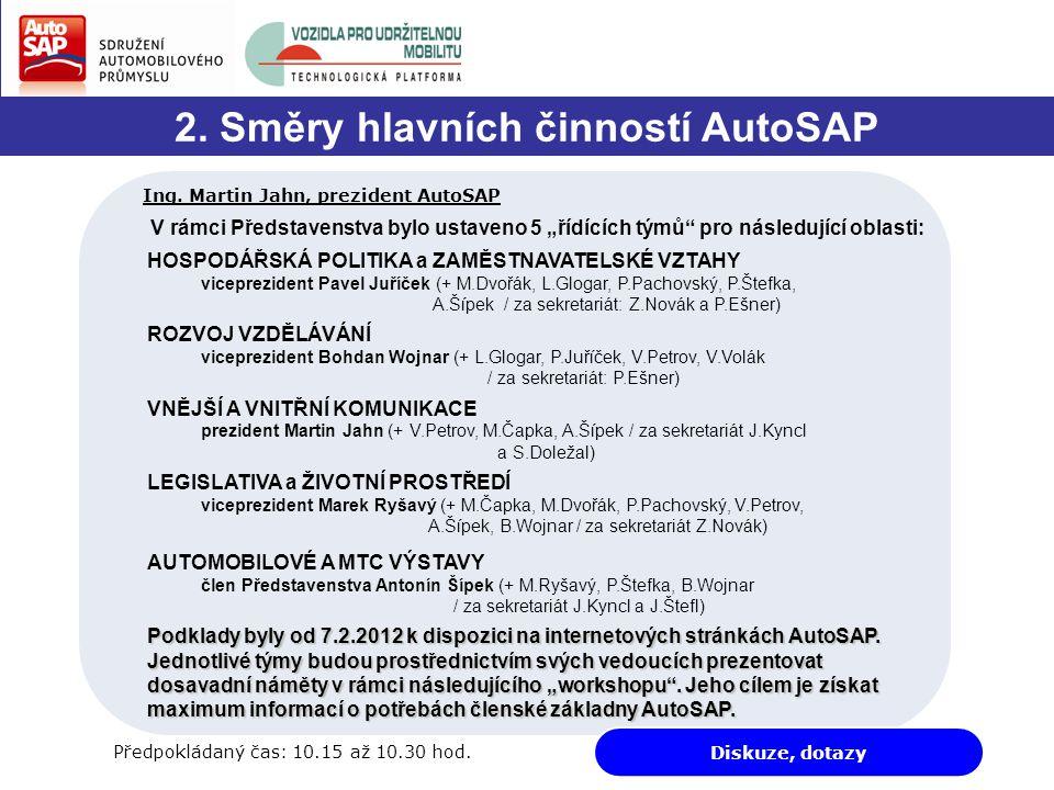Diskuze, dotazy 2. Směry hlavních činností AutoSAP HOSPODÁŘSKÁ POLITIKA a ZAMĚSTNAVATELSKÉ VZTAHY viceprezident Pavel Juříček (+ M.Dvořák, L.Glogar, P