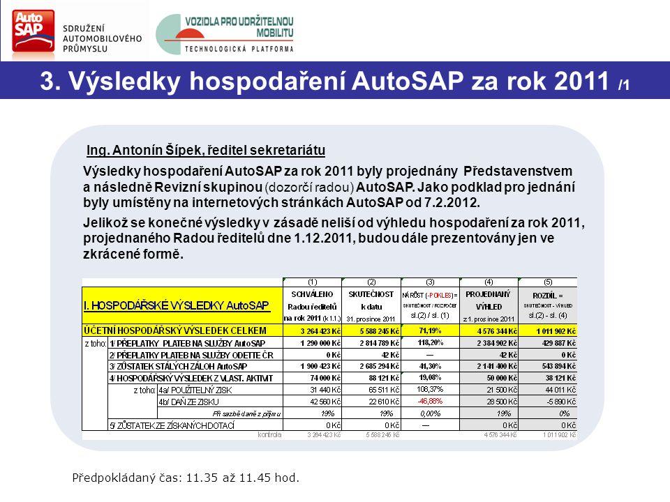 3. Výsledky hospodaření AutoSAP za rok 2011 /1 Ing. Antonín Šípek, ředitel sekretariátu Výsledky hospodaření AutoSAP za rok 2011 byly projednány Předs