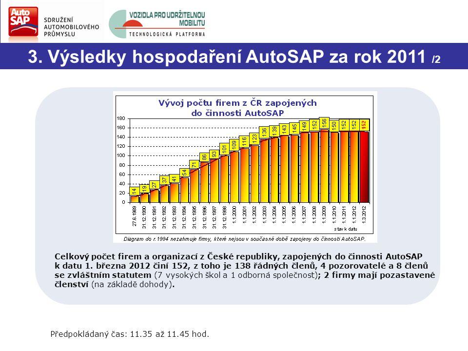 3. Výsledky hospodaření AutoSAP za rok 2011 /2 Celkový počet firem a organizací z České republiky, zapojených do činnosti AutoSAP k datu 1. března 201