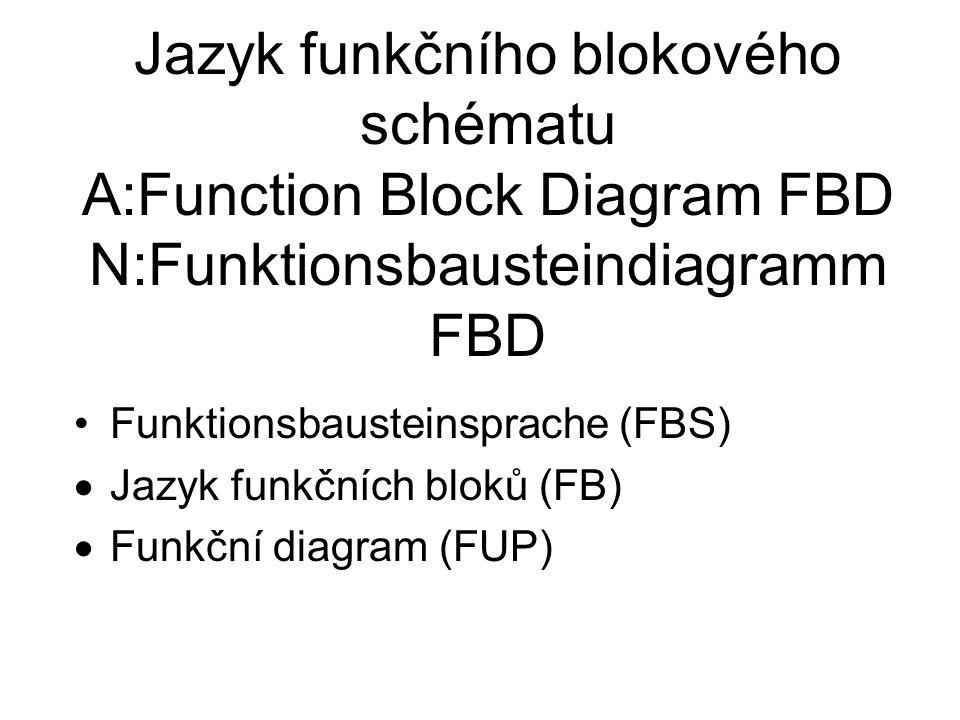 Jazyk funkčního blokového schématu A:Function Block Diagram FBD N:Funktionsbausteindiagramm FBD Funktionsbausteinsprache (FBS)  Jazyk funkčních bloků (FB)  Funkční diagram (FUP)