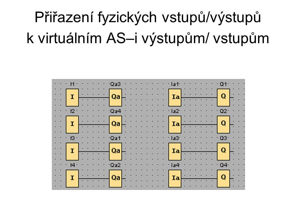 Přiřazení fyzických vstupů/výstupů k virtuálním AS–i výstupům/ vstupům