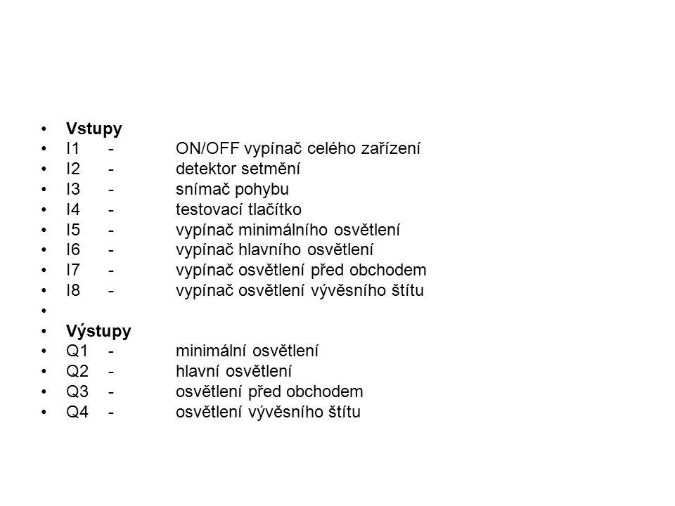 Vstupy I1-ON/OFF vypínač celého zařízení I2-detektor setmění I3-snímač pohybu I4-testovací tlačítko I5-vypínač minimálního osvětlení I6-vypínač hlavního osvětlení I7-vypínač osvětlení před obchodem I8-vypínač osvětlení vývěsního štítu Výstupy Q1-minimální osvětlení Q2-hlavní osvětlení Q3-osvětlení před obchodem Q4-osvětlení vývěsního štítu