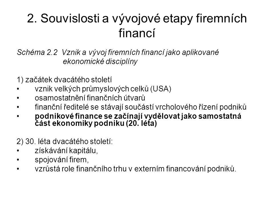 2.Souvislosti a vývojové etapy firemních financí 3) krize 30.