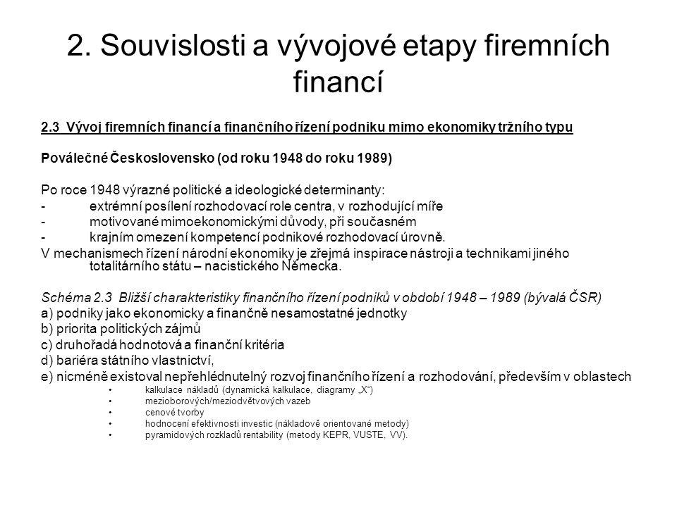 2. Souvislosti a vývojové etapy firemních financí 2.3 Vývoj firemních financí a finančního řízení podniku mimo ekonomiky tržního typu Poválečné Českos
