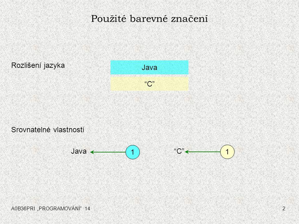 """A0B36PRI """"PROGRAMOVÁNÍ"""" 142 Použité barevné značení Rozlišení jazyka Srovnatelné vlastnosti Java """"C"""" Java """"C"""" 11"""