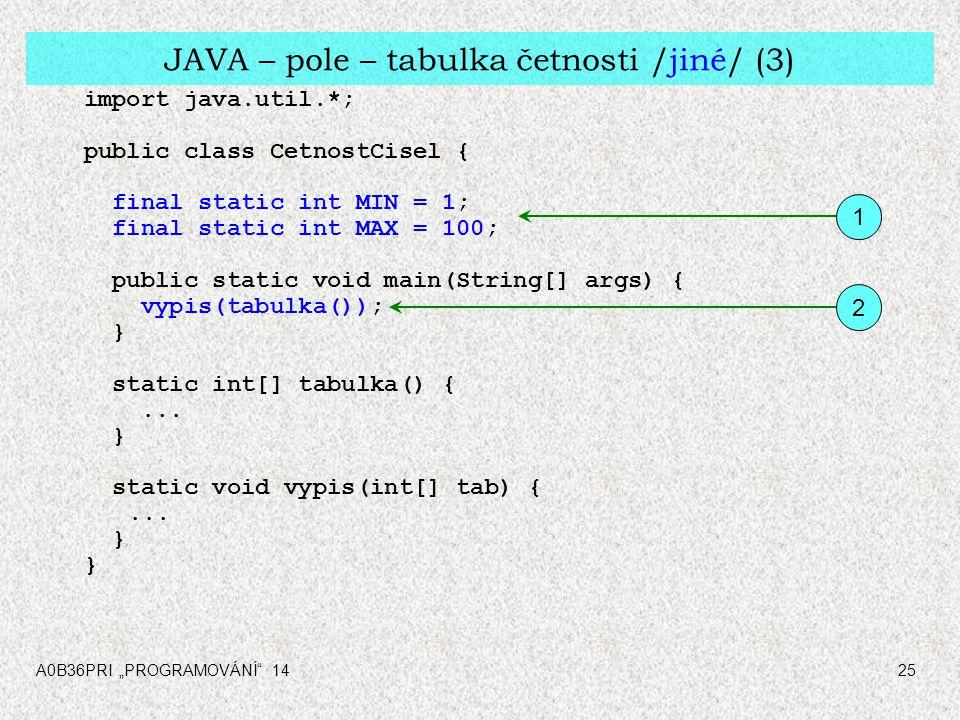"A0B36PRI ""PROGRAMOVÁNÍ 1425 JAVA – pole – tabulka četnosti /jiné/ (3) import java.util.*; public class CetnostCisel { final static int MIN = 1; final static int MAX = 100; public static void main(String[] args) { vypis(tabulka()); } static int[] tabulka() {..."