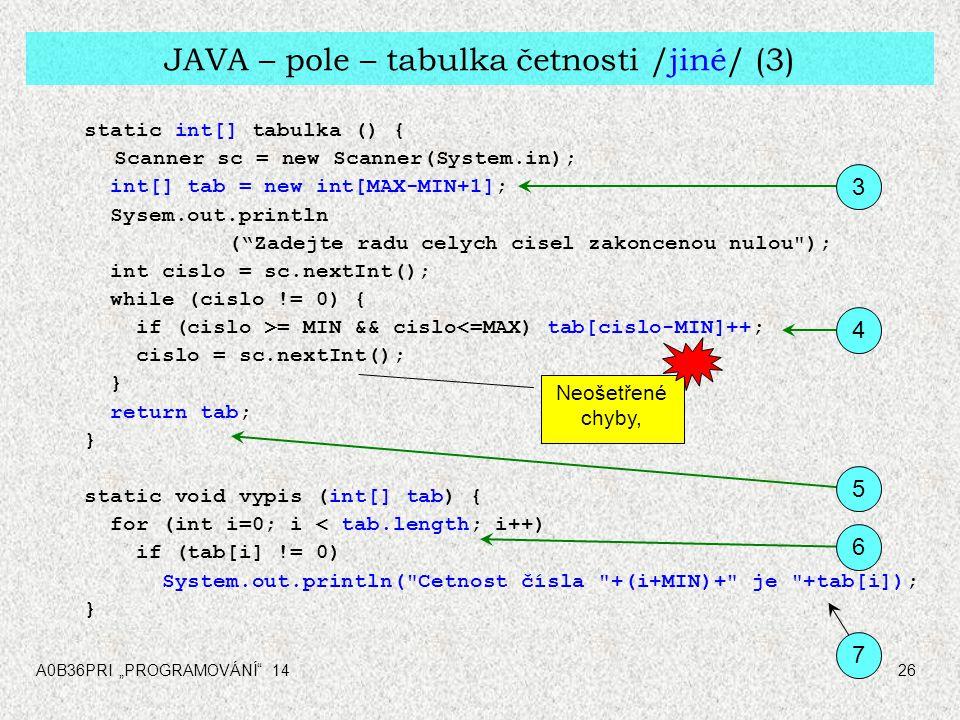 """A0B36PRI """"PROGRAMOVÁNÍ"""" 1426 JAVA – pole – tabulka četnosti /jiné/ (3) static int[] tabulka () { Scanner sc = new Scanner(System.in); int[] tab = new"""