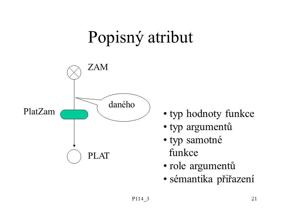 P114_321 Popisný atribut ZAM PLAT daného PlatZam typ hodnoty funkce typ argumentů typ samotné funkce role argumentů sémantika přiřazení