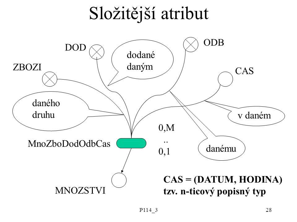 P114_328 Složitější atribut MNOZSTVI ZBOZI DOD ODB MnoZboDodOdbCas daného druhu dodané daným danému 0,M.. 0,1 CAS v daném CAS = (DATUM, HODINA) tzv. n