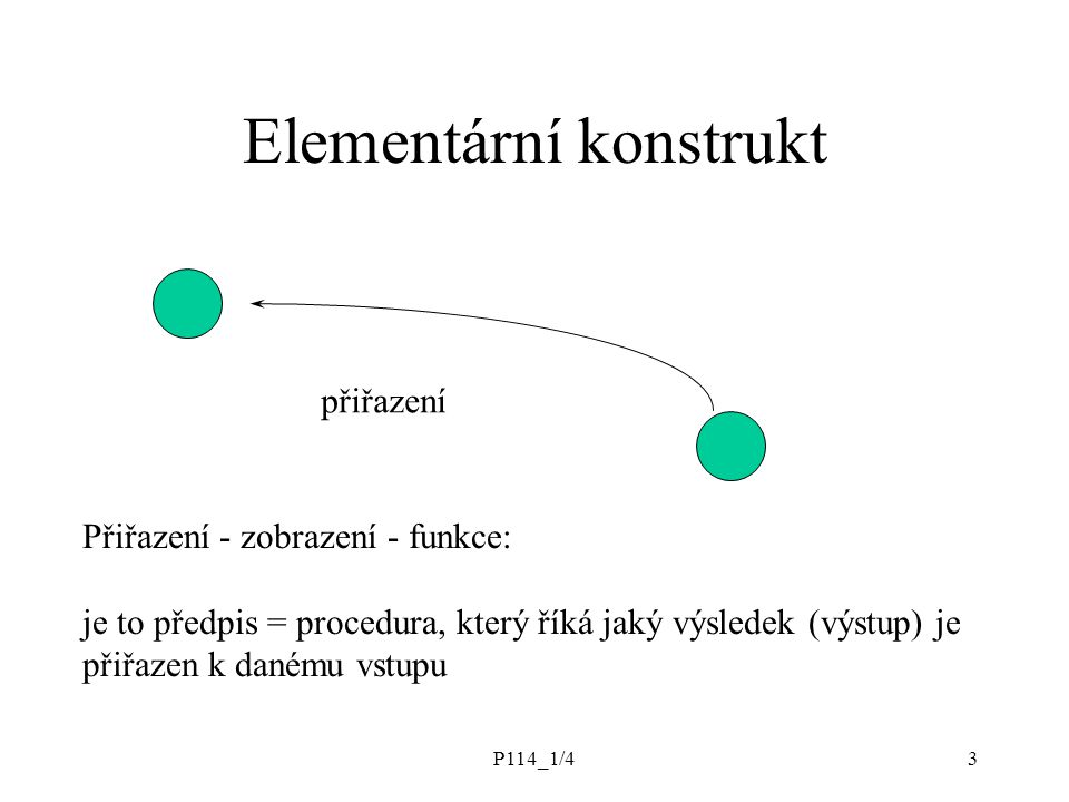 P114_1/43 Elementární konstrukt přiřazení Přiřazení - zobrazení - funkce: je to předpis = procedura, který říká jaký výsledek (výstup) je přiřazen k d
