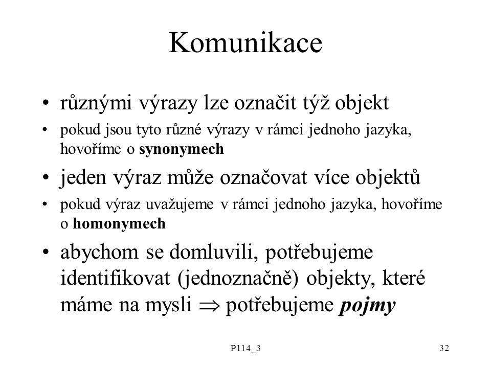 P114_332 Komunikace různými výrazy lze označit týž objekt pokud jsou tyto různé výrazy v rámci jednoho jazyka, hovoříme o synonymech jeden výraz může