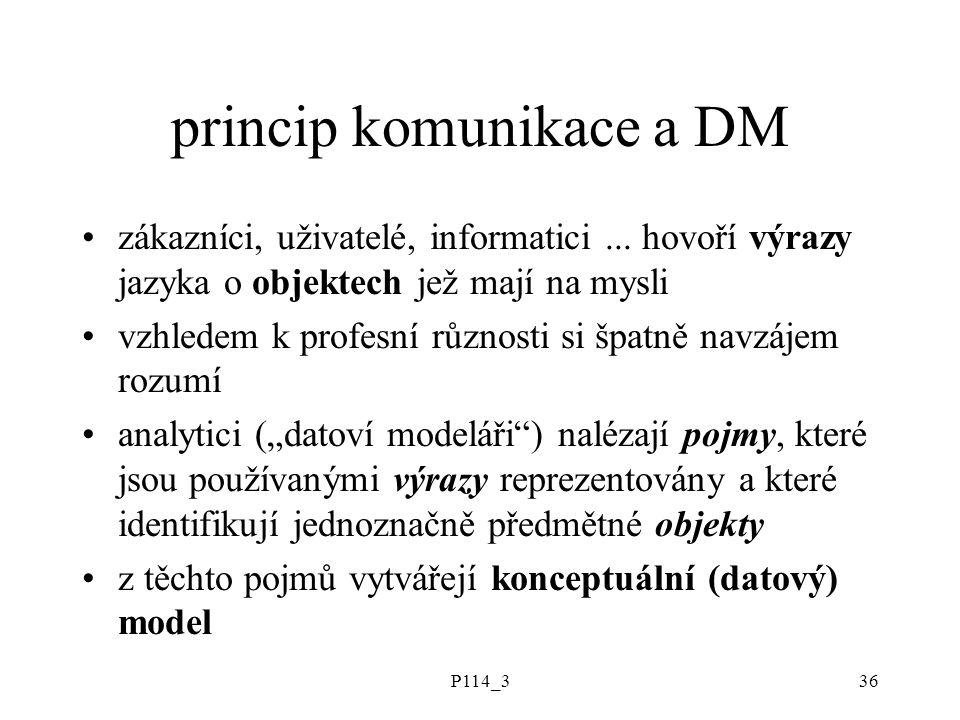 P114_336 princip komunikace a DM zákazníci, uživatelé, informatici... hovoří výrazy jazyka o objektech jež mají na mysli vzhledem k profesní různosti