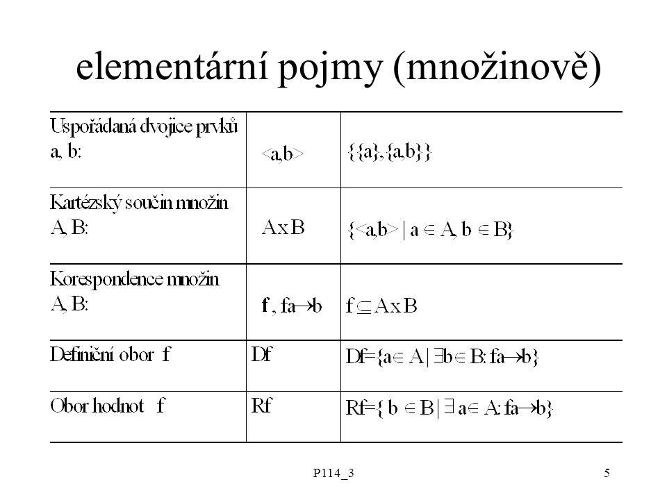 P114_36 funkce (množinově) Parciální funkce z množiny A do množiny B: f, f(a) = b  a, b 1, b 2 : ((f(a) = b 1  f(a) = b 2 )  b 1 = b 2 ) Totální funkce z množiny A do množiny B: f:A  B Df = A Parciální funkce v užším smyslu: f:A  B Df  A  Df  A